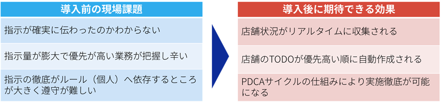 blog_平和堂BeforeAfter.png