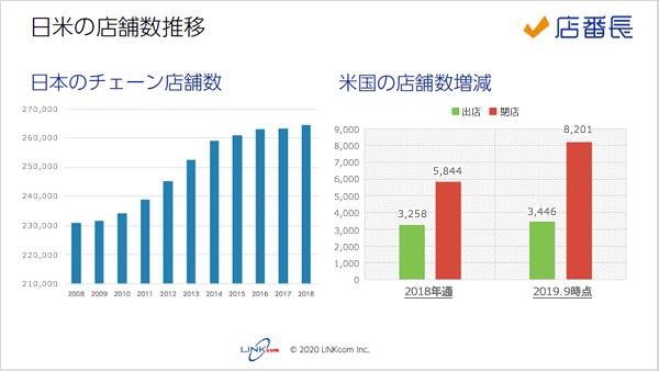 sagyou_misebancho_blog_20200122_ab.png